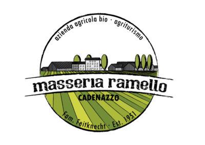 Ramello2020
